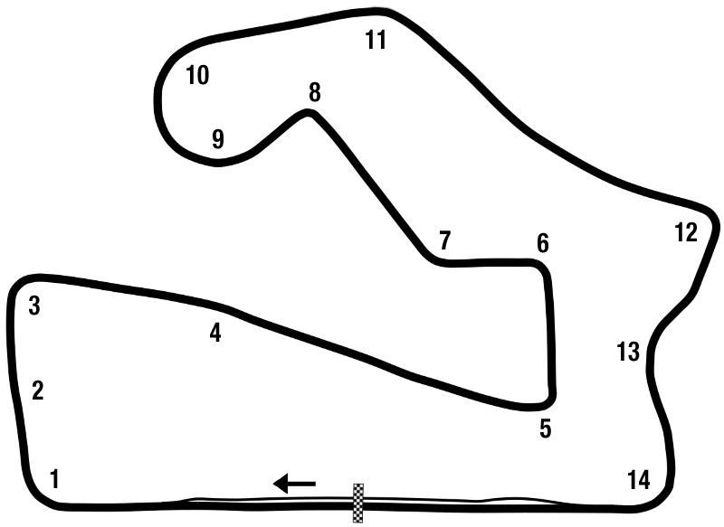 Circuit Road America